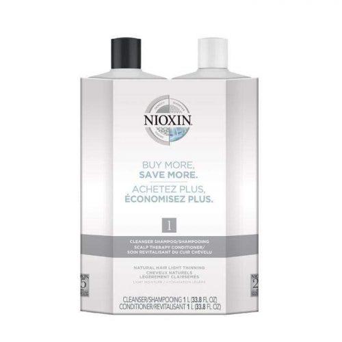 NIOXIN SYSTEM